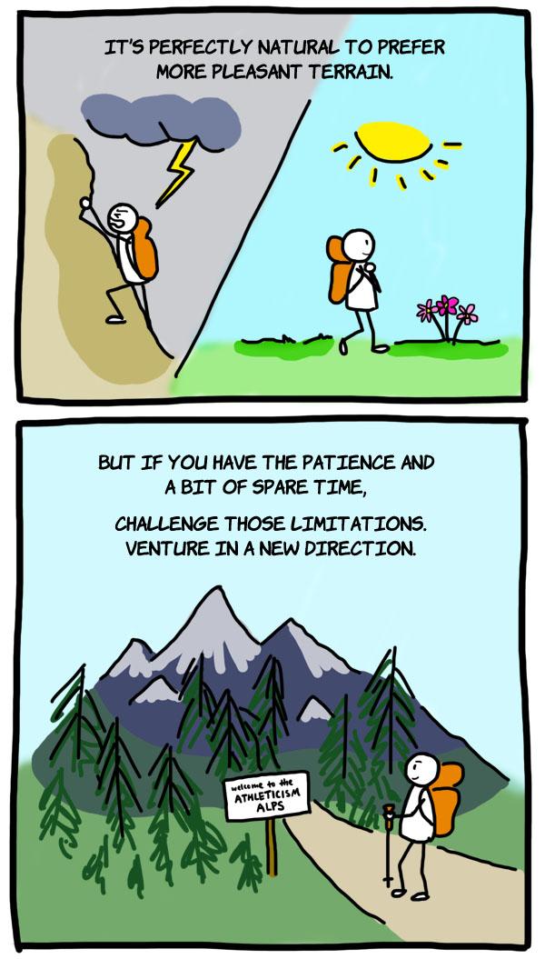 Limitations Part 5
